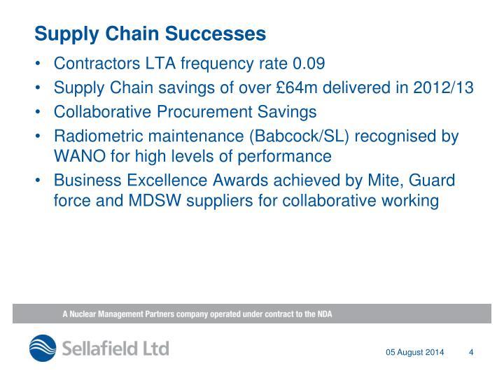 Supply Chain Successes