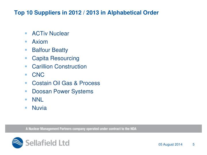 Top 10 Suppliers in 2012 / 2013 in Alphabetical Order
