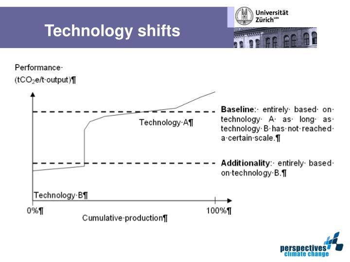 Technology shifts