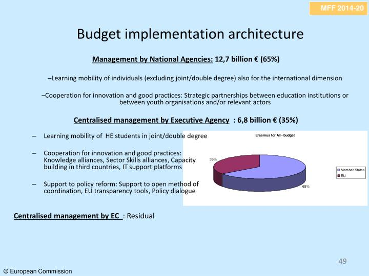 Budget implementation architecture