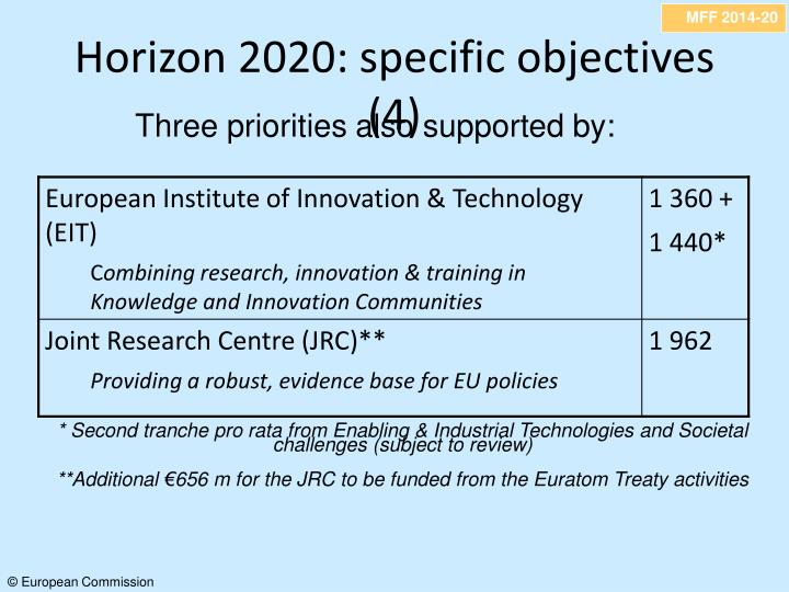 Horizon 2020: specific objectives (4)