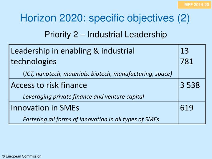 Horizon 2020: specific objectives (2)