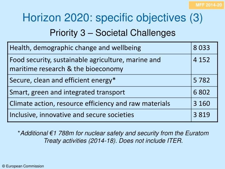 Horizon 2020: specific objectives (3)
