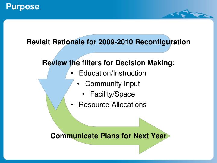 Revisit Rationale for 2009-2010 Reconfiguration