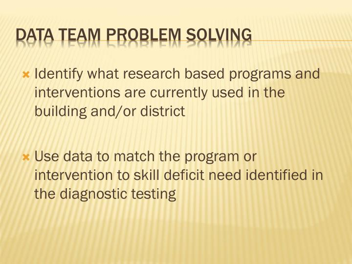 Identify what research based programs and interventions are currently used in the building and/or district