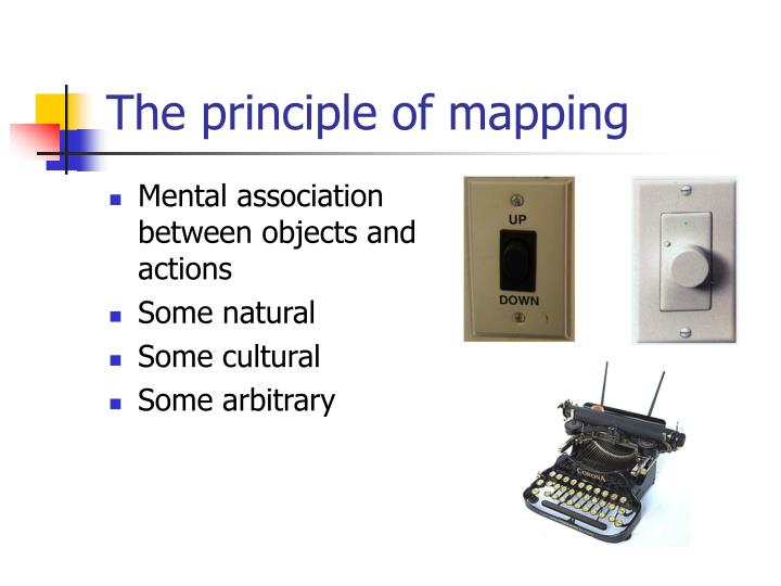 The principle of mapping