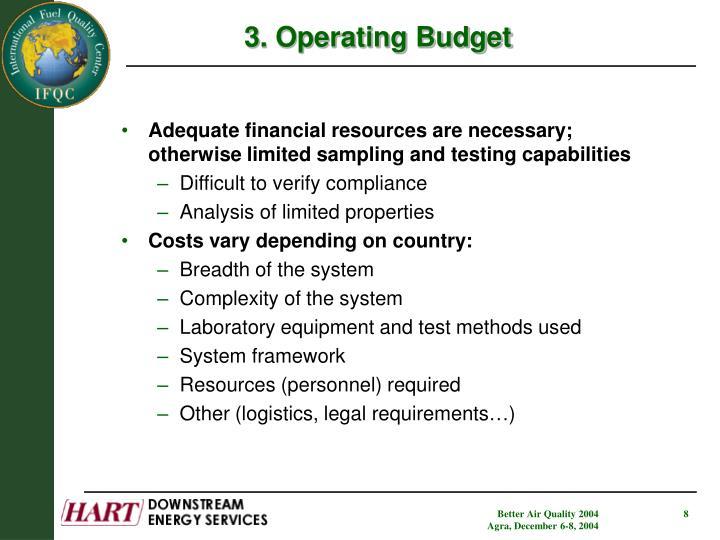 3. Operating Budget