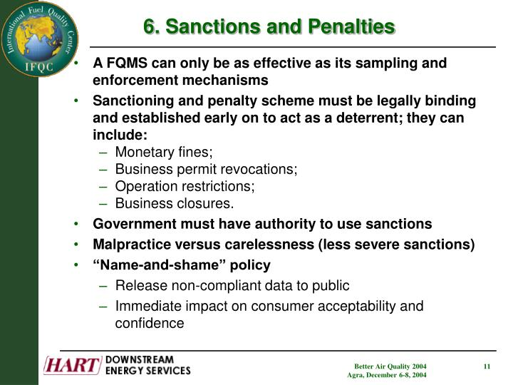 6. Sanctions and Penalties