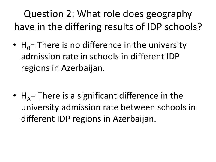 Question 2: What role does geography have in the differing results of IDP schools?