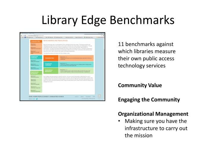 Library Edge Benchmarks