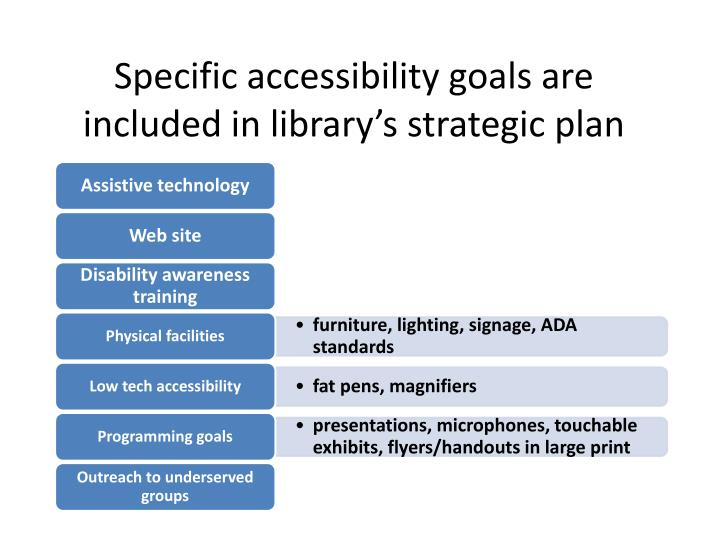 Specific accessibility goals are
