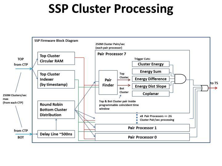 SSP Cluster Processing