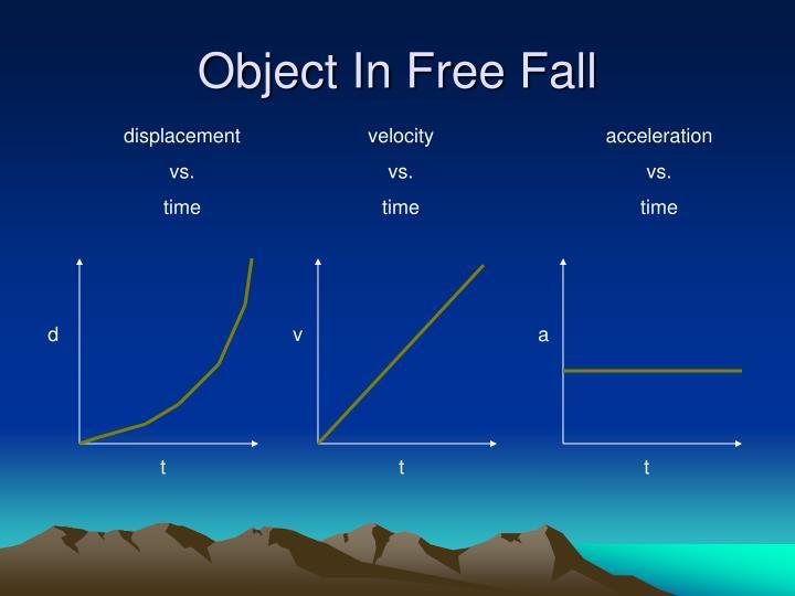 Object In Free Fall