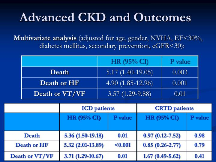 Advanced CKD and Outcomes