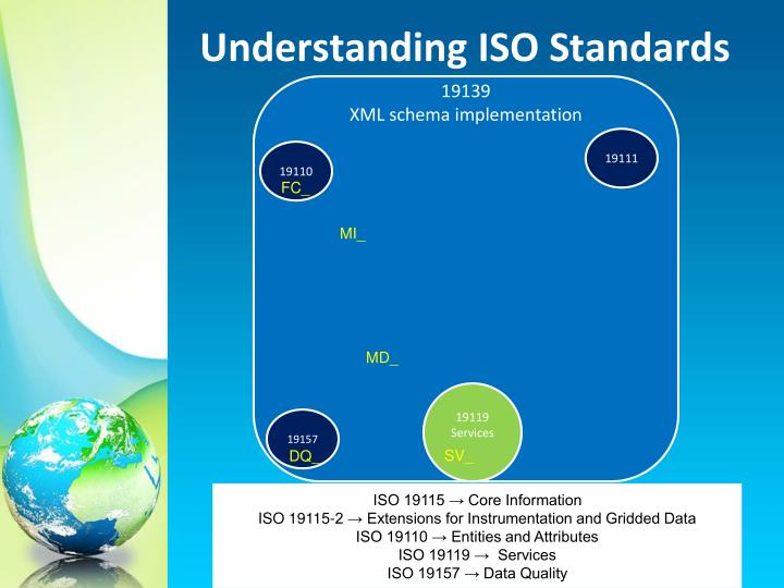 Understanding ISO Standards