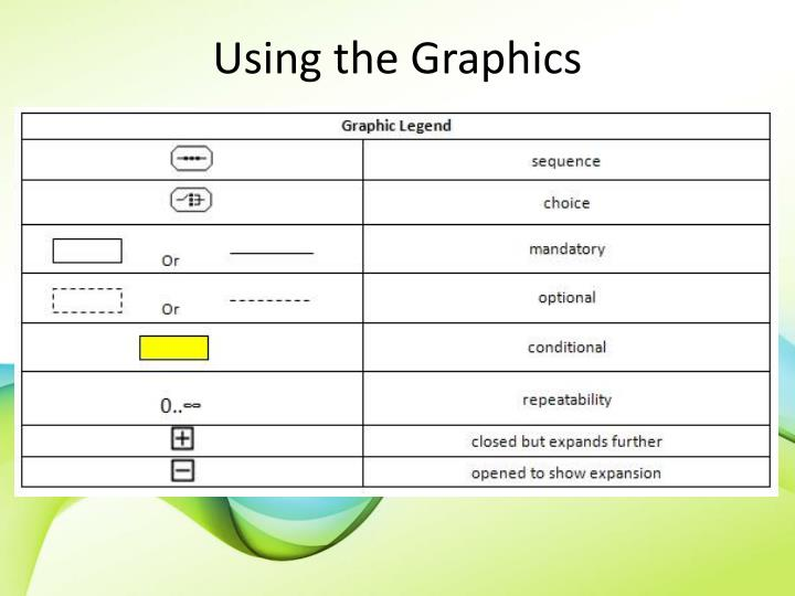 Using the Graphics