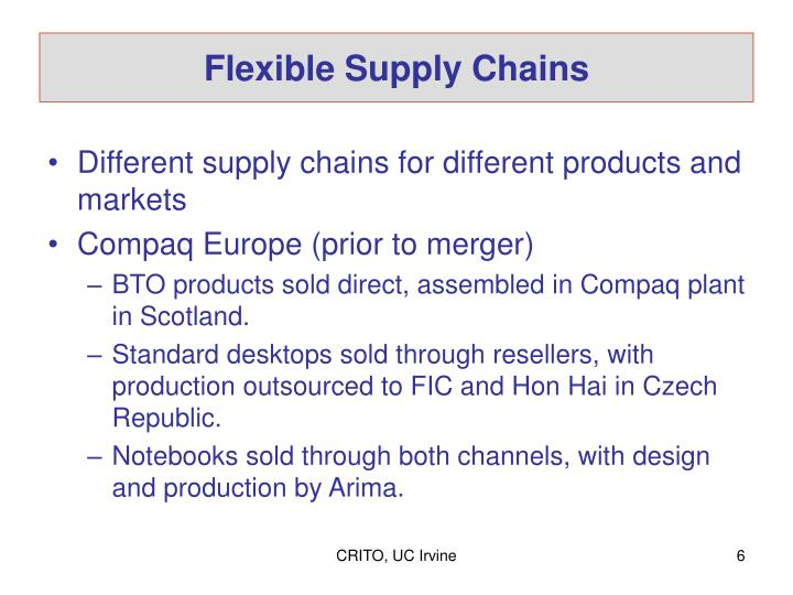 Flexible Supply Chains
