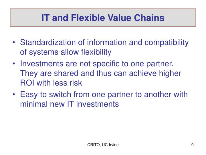 IT and Flexible Value Chains