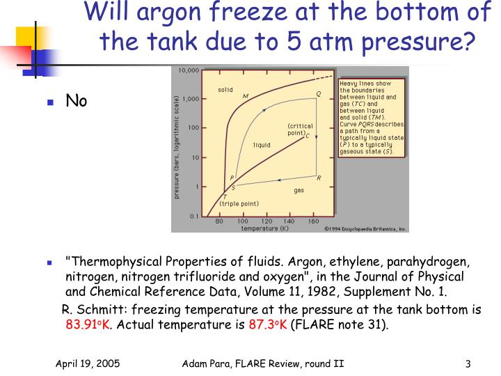 Will argon freeze at the bottom of the tank due to 5 atm pressure?