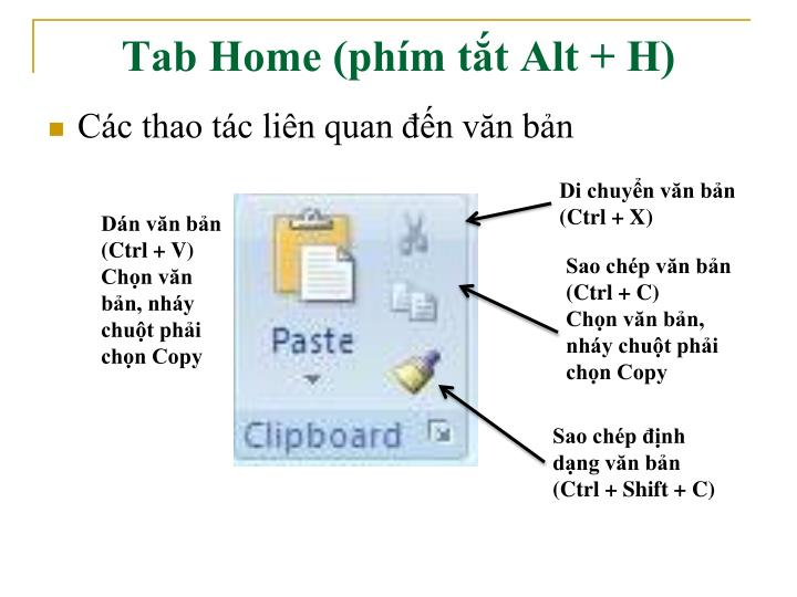 Tab Home (phím tắt Alt + H)