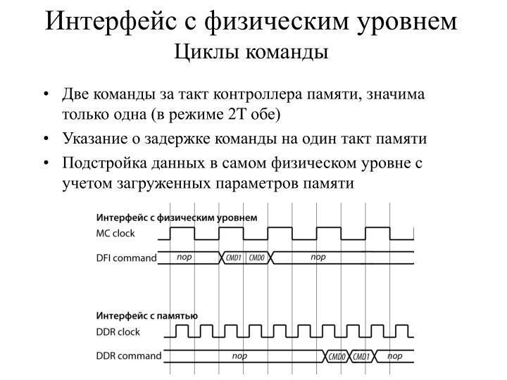 Интерфейс с физическим уровнем