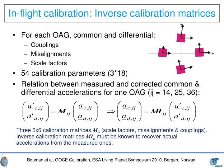 For each OAG, common and differential:
