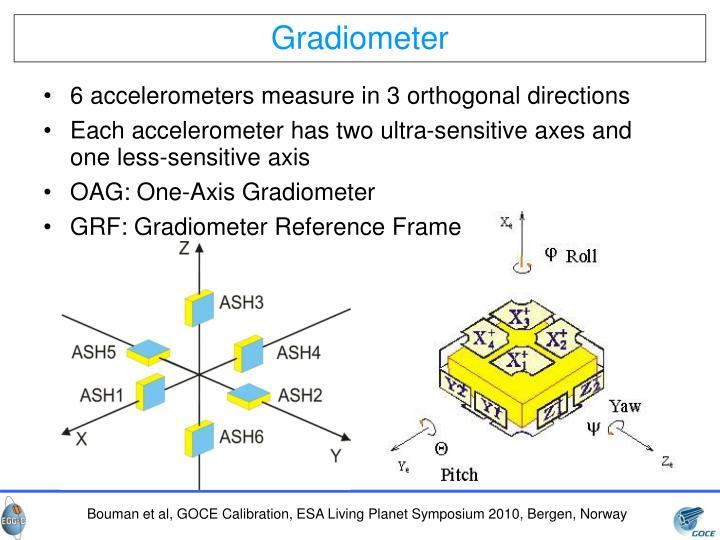 Gradiometer