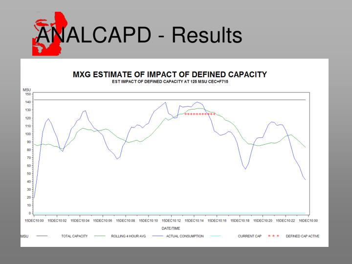 ANALCAPD - Results