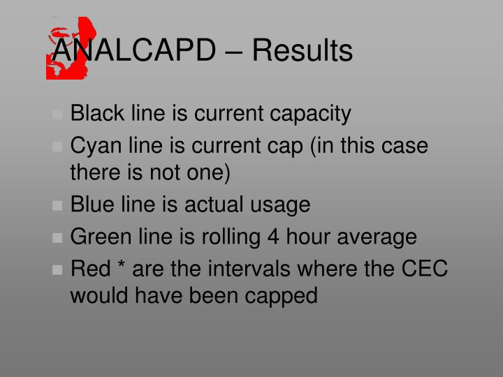 ANALCAPD – Results