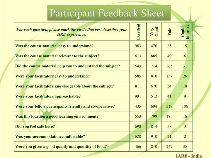 Participant Feedback Sheet