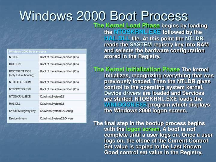 Windows 2000 Boot Process