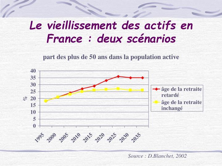 Le vieillissement des actifs en France : deux scénarios