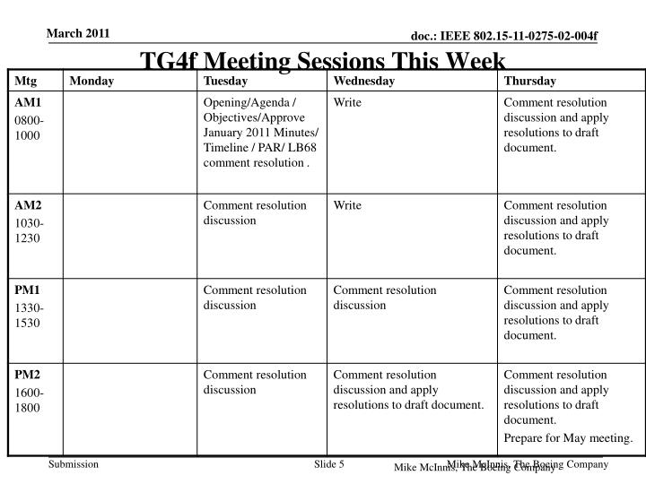 TG4f Meeting Sessions This Week