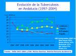 evoluci n de la tuberculosis en andalucia 1997 2004