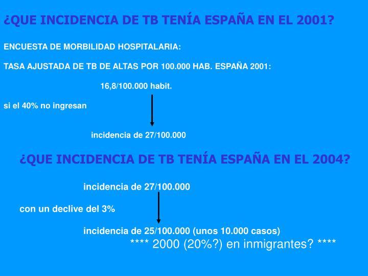 ¿QUE INCIDENCIA DE TB TENÍA ESPAÑA EN EL 2004?
