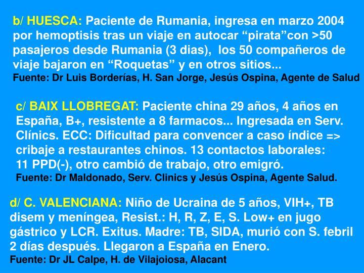 b/ HUESCA: