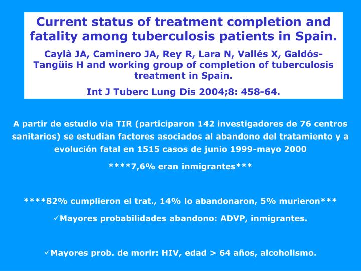 Current status of treatment completion and fatality among tuberculosis patients in Spain.