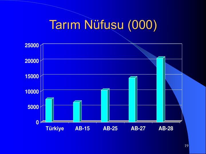 Tarım Nüfusu (000)