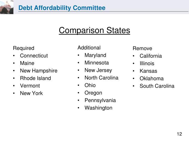 Comparison States