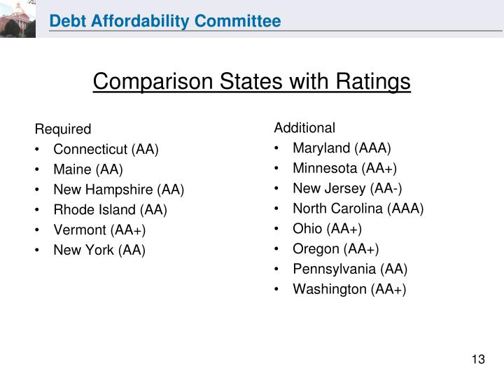 Comparison States with Ratings