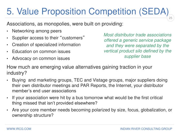 5. Value Proposition Competition (SEDA)