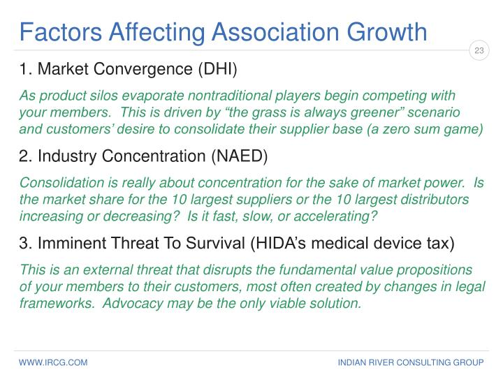 Factors Affecting Association Growth