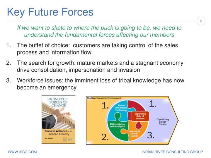 Key Future Forces
