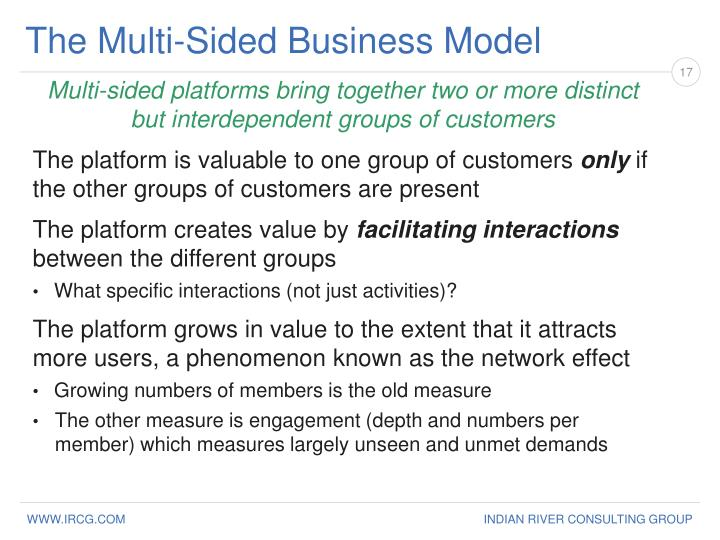 The Multi-Sided Business Model
