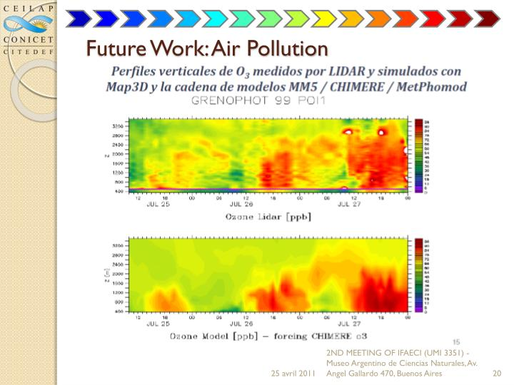 Future Work: Air Pollution