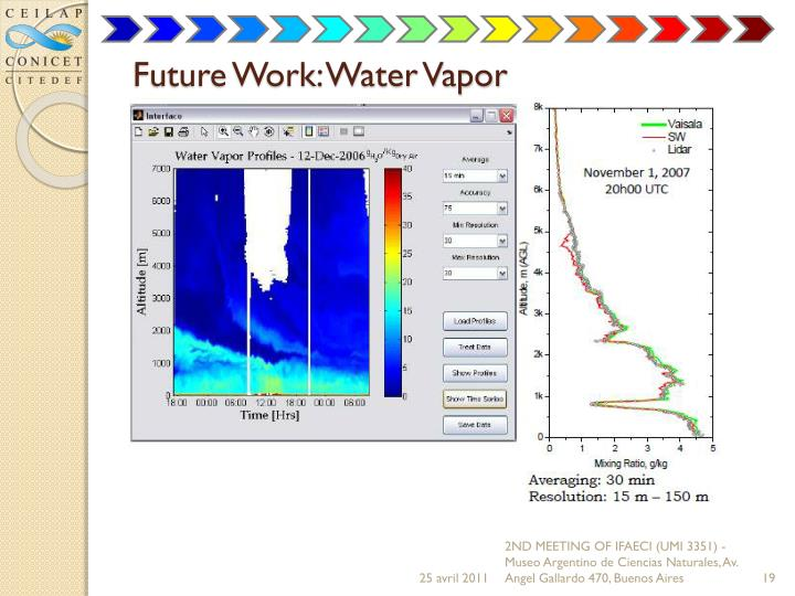 Future Work: Water Vapor