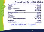 byron airport budget 2005 2006