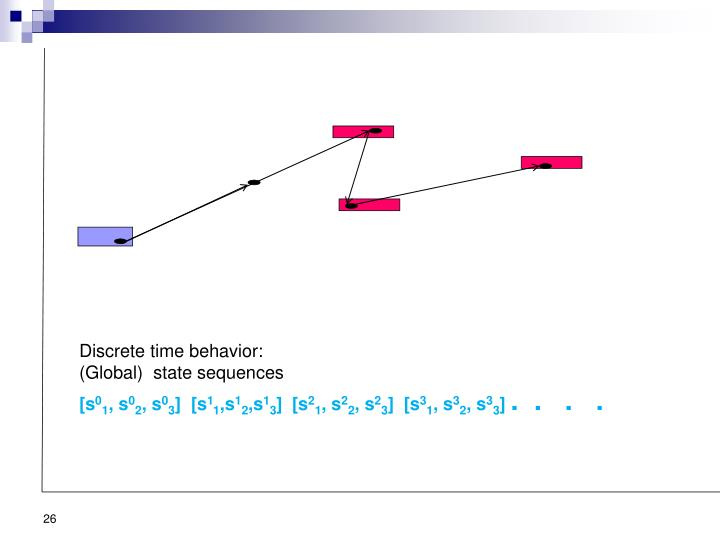 Discrete time behavior: