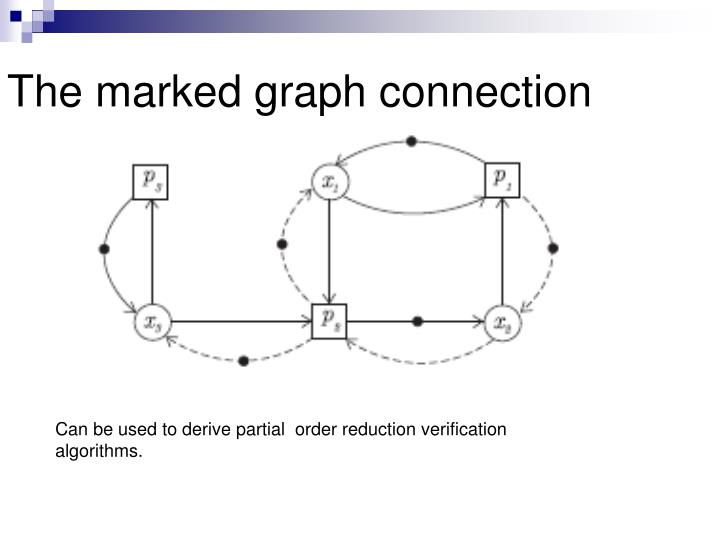 The marked graph connection