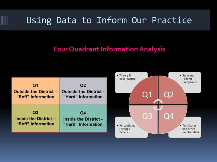 Using Data to Inform Our Practice
